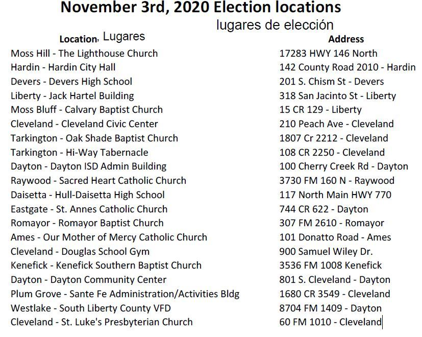 November 3 2020 Election Day Locations